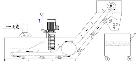 滚筒电机结构图图片